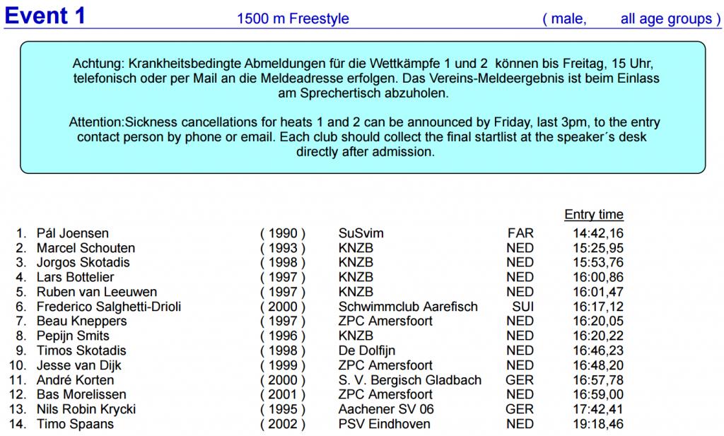 startlijst-1500m-aken